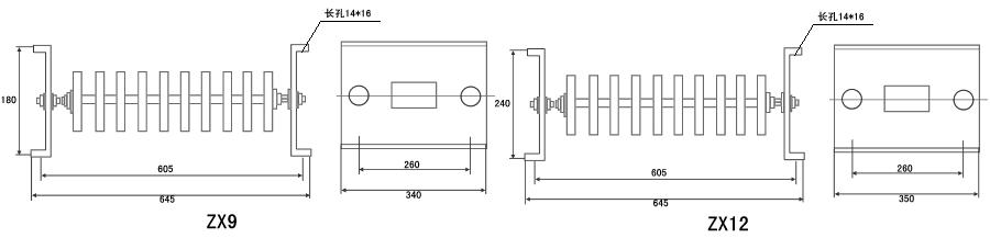 ZX9 、ZX12型电阻器