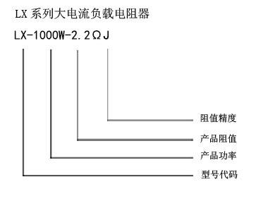 LX系列大电流负载电阻器