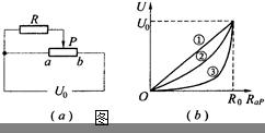 滑动变阻器的分压接法