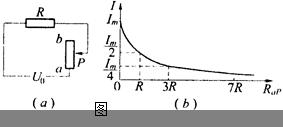滑动变阻器的限流接法